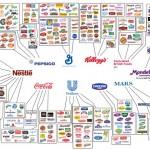 Carlo Petrini: Dieci signori da soli controllano più del 70% dei piatti del pianeta