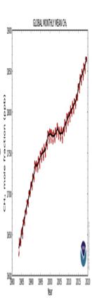 Mario Agostinelli: Chi ha detto che è meglio il metano?